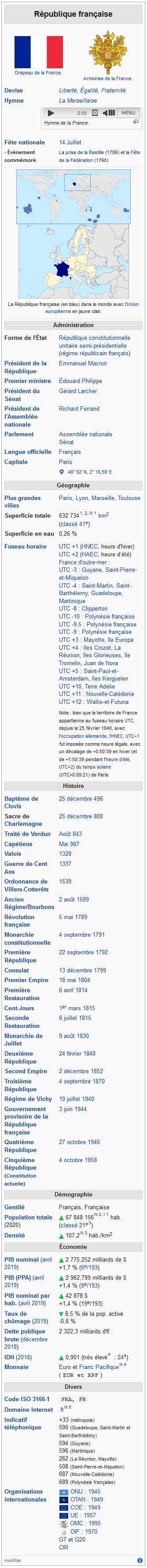 Screenshot_2020-05-06 France — Wikipédia