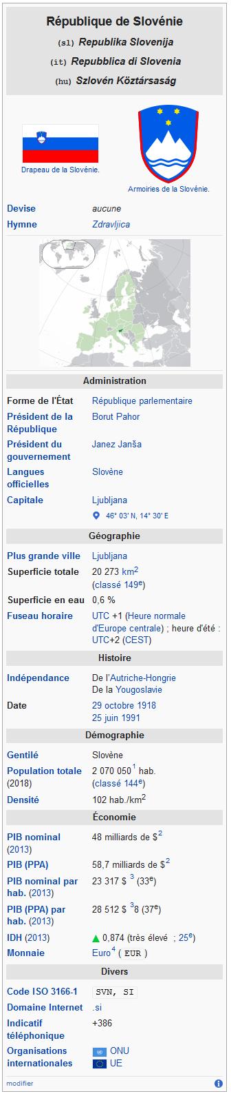 Screenshot_2020-05-06 Slovénie — Wikipéd