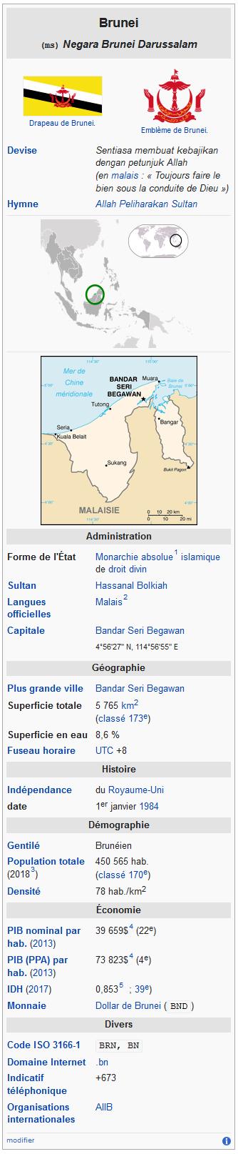 Screenshot_2020-05-12 Brunei — Wikipédia