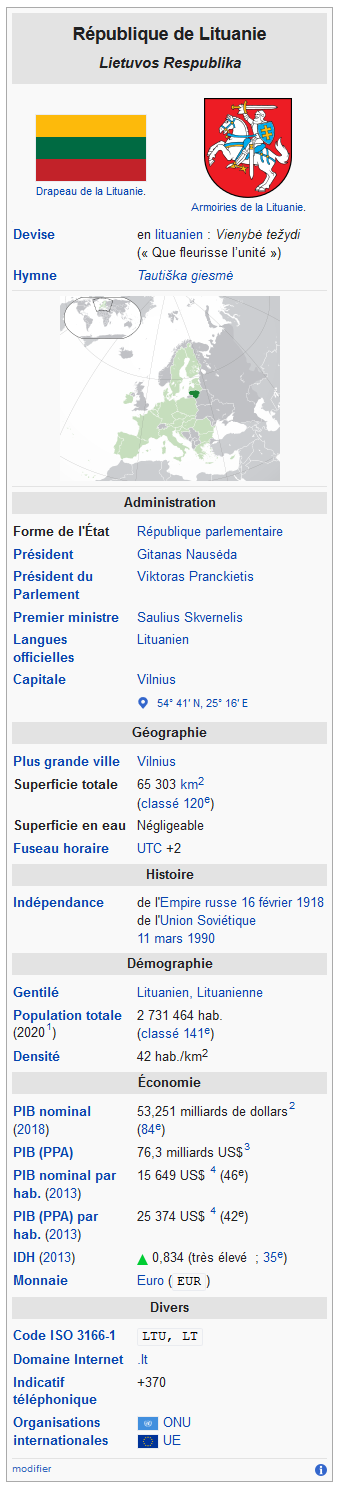 Screenshot_2020-05-06_Lituanie_—_Wikip