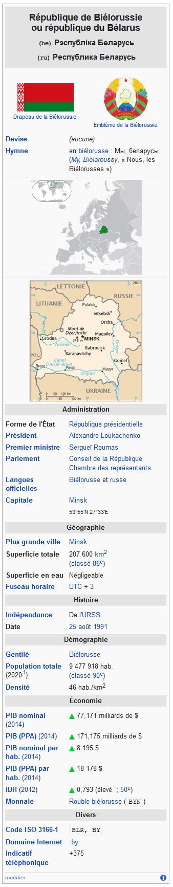 Screenshot_2020-05-06 Biélorussie — Wiki