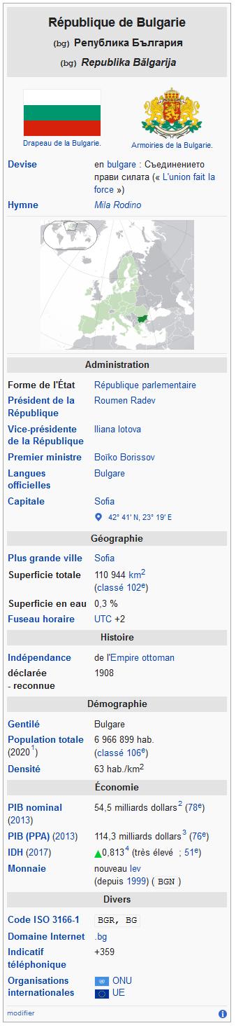 Screenshot_2020-05-06_Bulgarie_—_Wikip