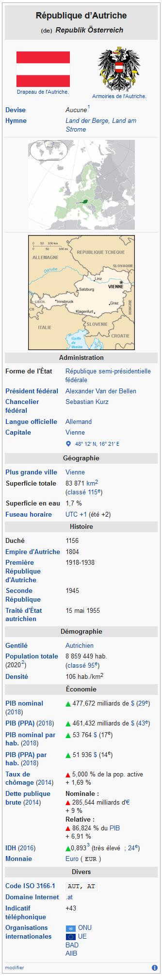 Screenshot_2020-05-06_Autriche_—_Wikip