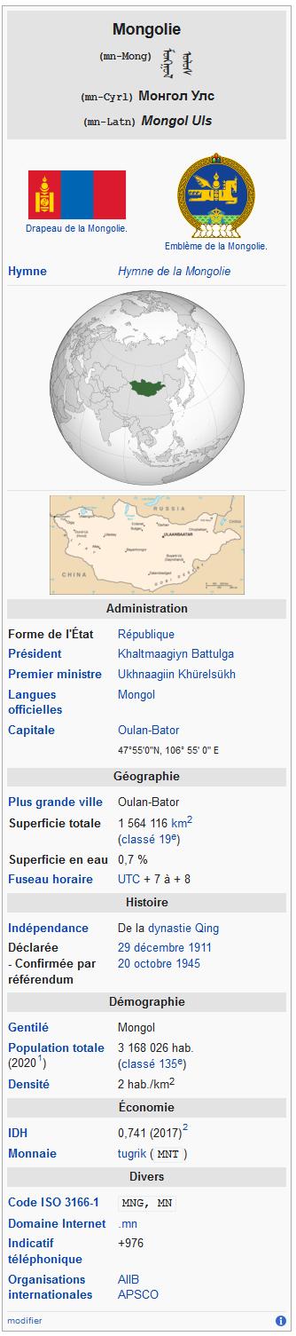 Screenshot_2020-05-16_Mongolie_—_Wikip