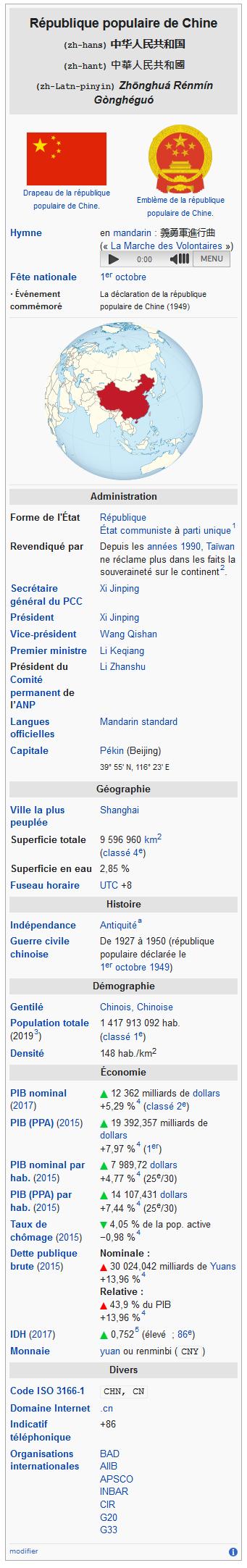 Screenshot_2020-06-03 Chine — Wikipédia.