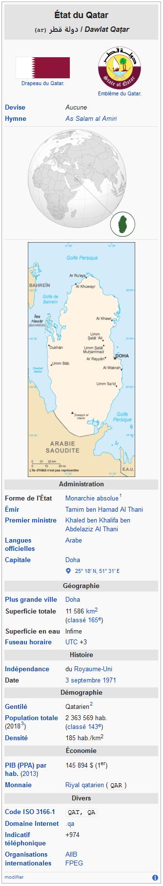 Screenshot_2020-05-17 Qatar — Wikipédia.