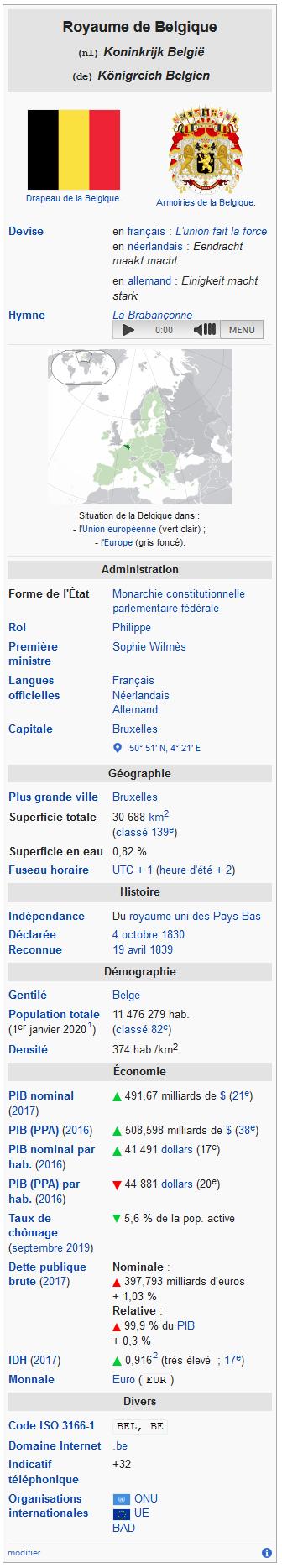 Screenshot_2020-05-06_Belgique_—_Wikip