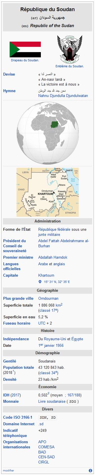 Screenshot_2020-05-05 Soudan — Wikipédia