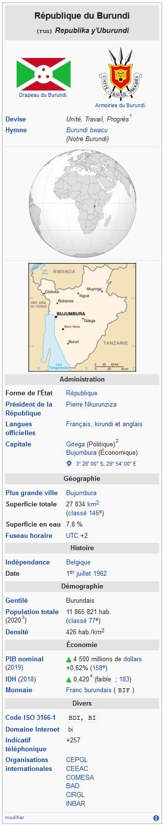 Screenshot_2020-05-05 Burundi — Wikipédi