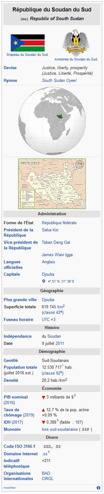 Screenshot_2020-05-05 Soudan du Sud — Wi