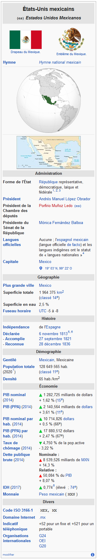 Screenshot_2020-05-05 Mexique — Wikipédi