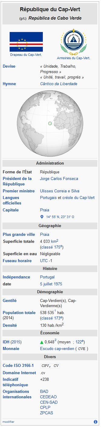 Screenshot_2020-05-05 Cap-Vert — Wikipéd