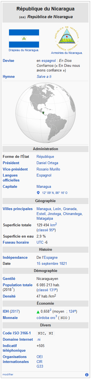 Screenshot_2020-06-01 Nicaragua — Wikipé