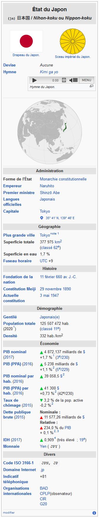 Screenshot_2020-05-16 Japon — Wikipédia.