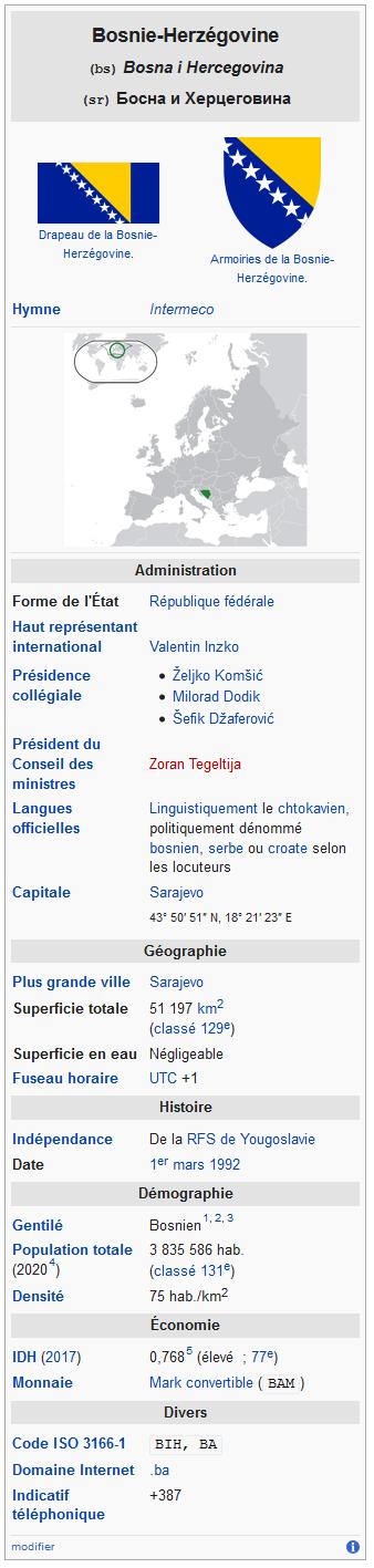 Screenshot_2020-05-06 Bosnie-Herzégovine
