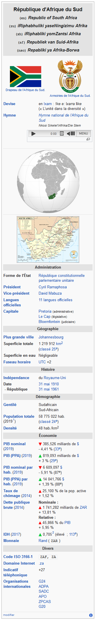 Screenshot_2020-05-05_Afrique_du_Sud_—