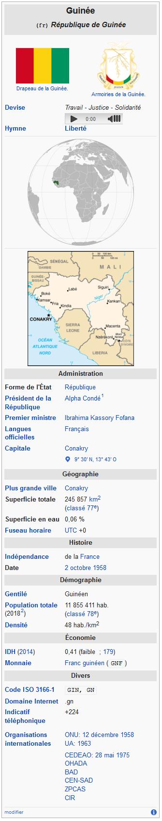 Screenshot_2020-05-05 Guinée — Wikipédia