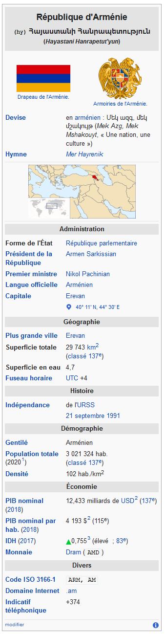 Screenshot_2020-05-06 Arménie — Wikipédi