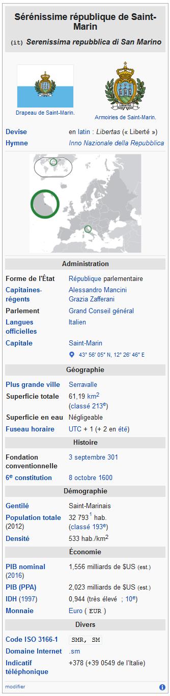 Screenshot_2020-05-06 Saint-Marin — Wiki