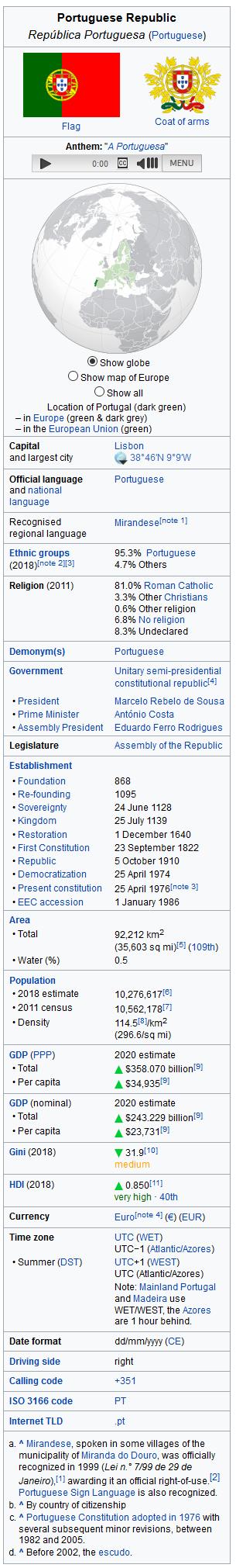 Screenshot_2020-05-06 Portugal - Wikiped