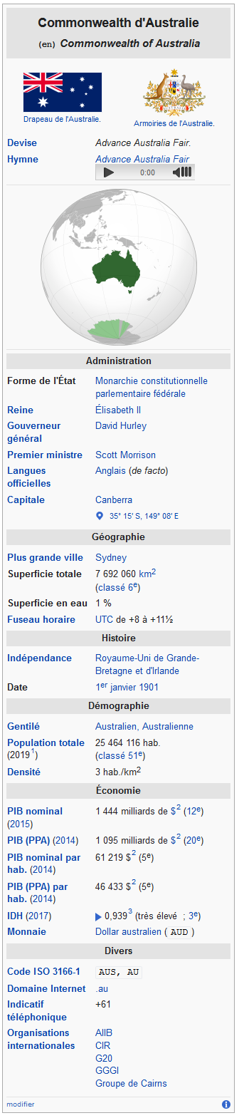 Screenshot_2020-06-02 Australie — Wikipé