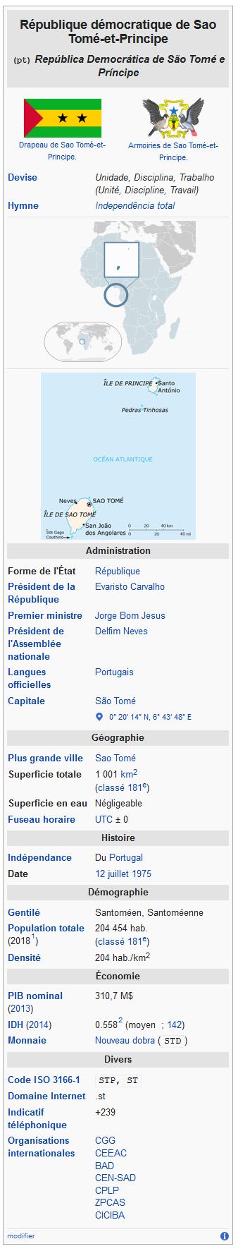 Screenshot_2020-05-05 Sao Tomé-et-Princi