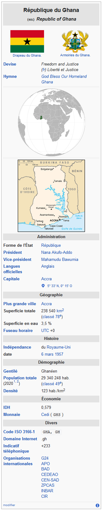 Screenshot_2020-05-05 Ghana — Wikipédia.