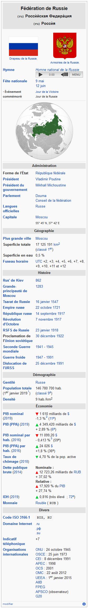 Screenshot_2020-05-06 Russie — Wikipédia