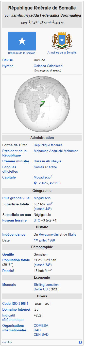 Screenshot_2020-05-05 Somalie — Wikipédi
