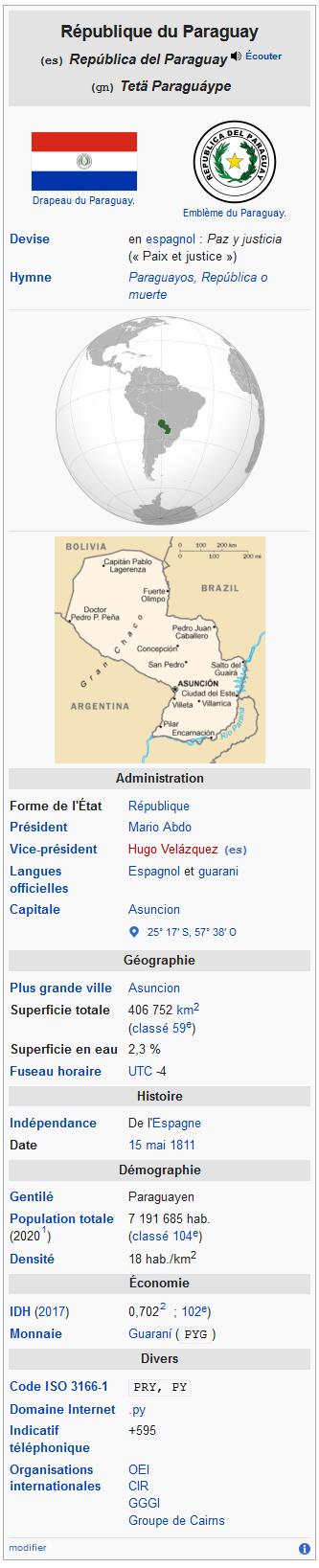 Screenshot_2020-06-01_Paraguay_—_Wikip