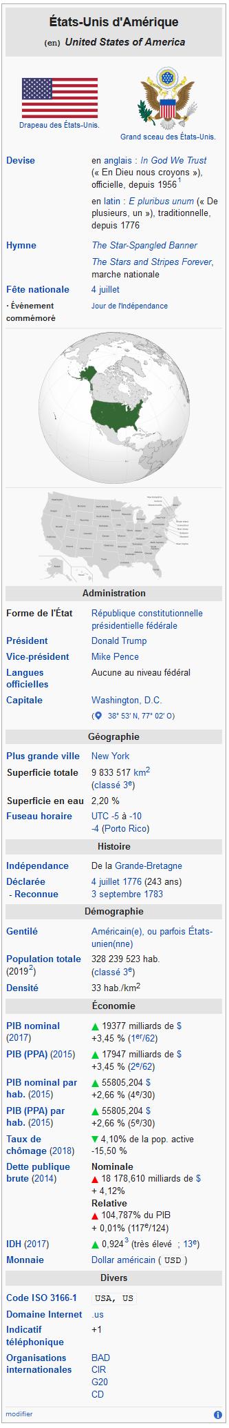 Screenshot_2020-06-01 États-Unis — Wikip
