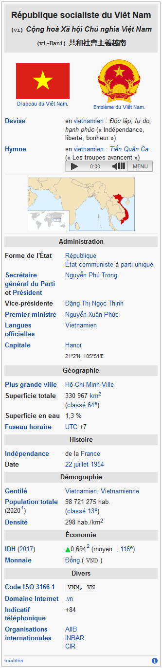 Screenshot_2020-05-17 Viêt Nam — Wikipéd