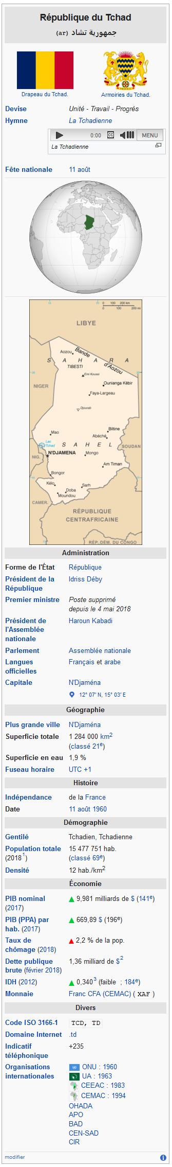 Screenshot_2020-05-05 Tchad — Wikipédia.