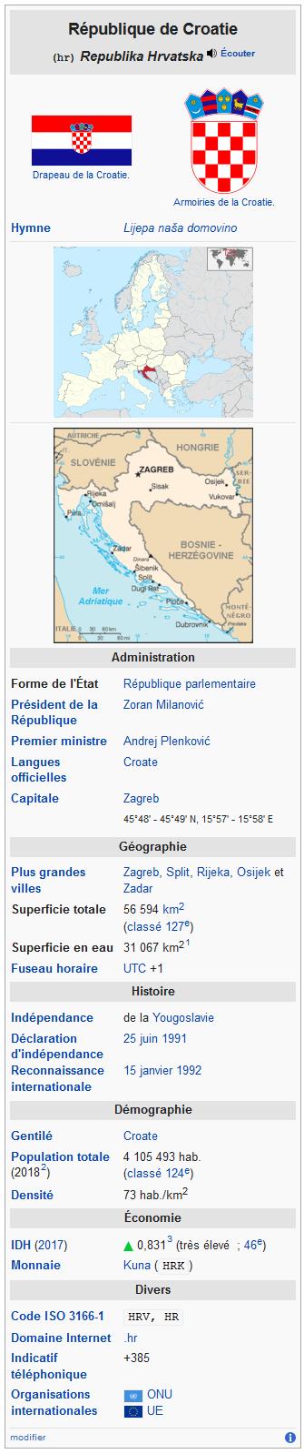 Screenshot_2020-05-06 Croatie — Wikipédi