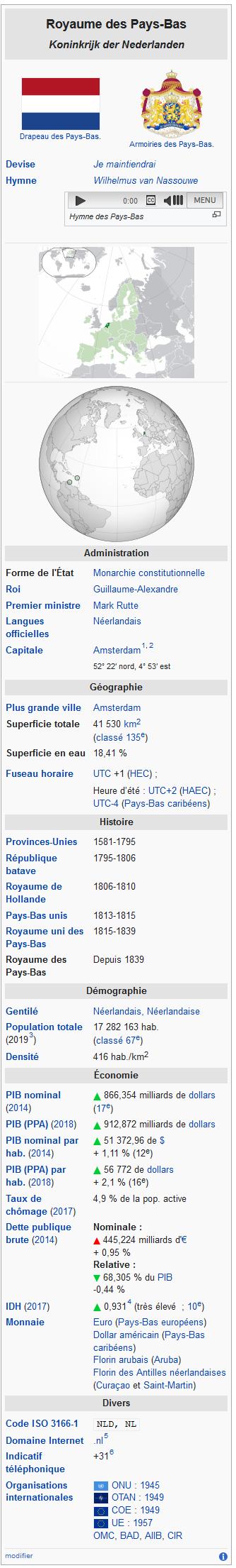 Screenshot_2020-05-06 Pays-Bas — Wikipéd