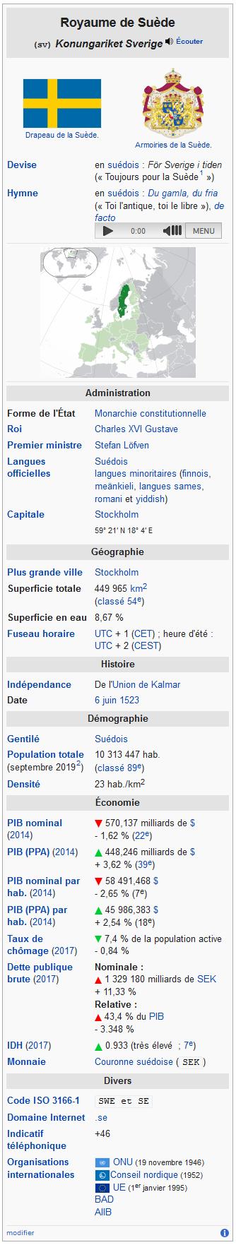 Screenshot_2020-05-06 Suède — Wikipédia.