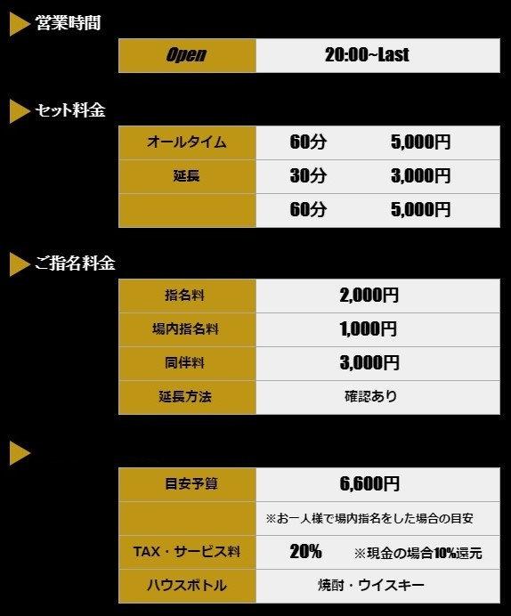 Bond システム(料金表)