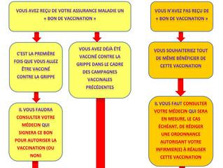 Campagne de vaccination anti grippale 2017
