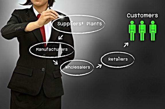 Woman Supply Chain Mgmt 7-11-15.jpg