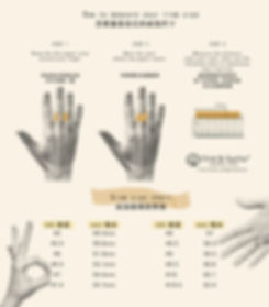 ring size chat, how to measure your ring size, 戒指尺寸, 怎樣自量度戒指尺寸