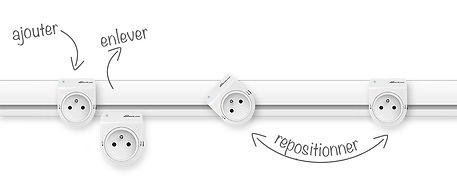 verplaatsbare stopcontacten