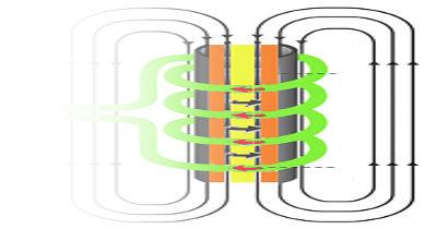 Induction Melting Furnace Technology