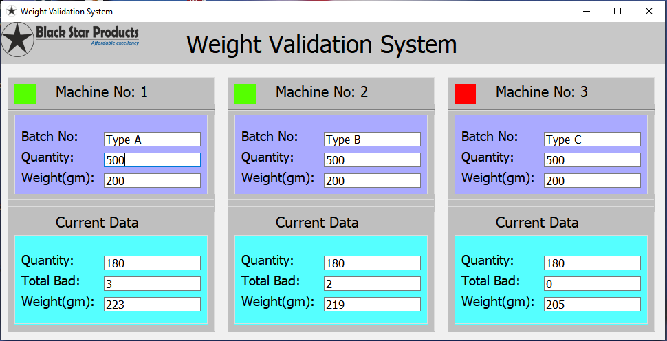 Weight Validation System