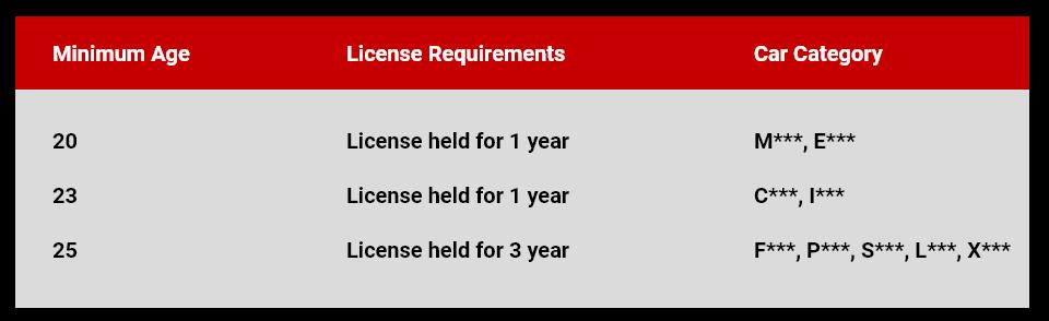 Tabel 1_General rental information.png