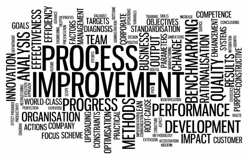 process improvement for business