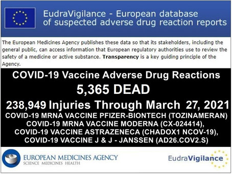"""5,365 DEAD 238,949 Injuries: European Database of Adverse Drug Reactions for COVID-19 """"Vaccines"""""""