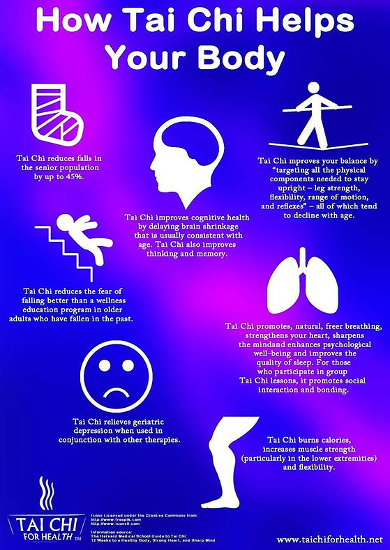 How Tai Chi Helps Your Body.jpg