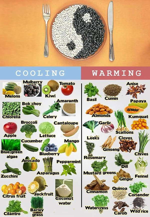 COLD AND WARMING FOODS.jpg