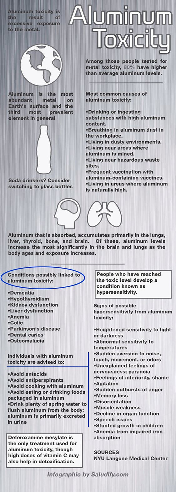Conditions possibly linked to toxicity.j