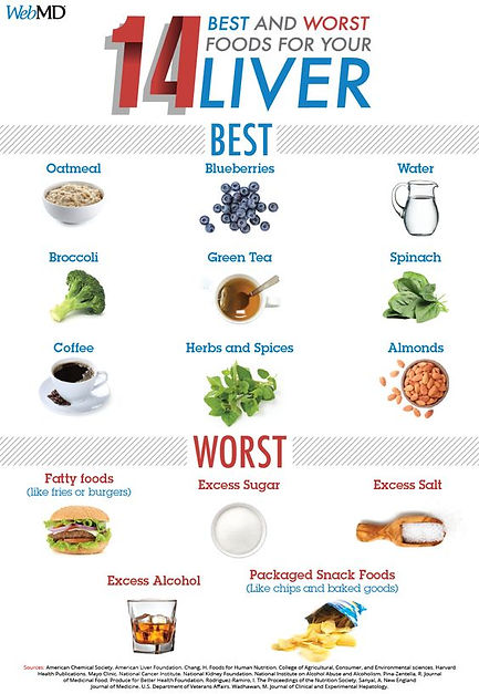 14 best and worst foods for your liver.j
